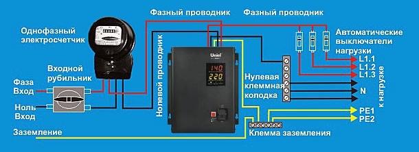 220Стабилизатор напряжения для частного дома