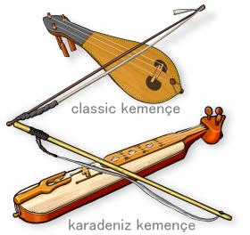 ケメンチェ Kemenche / Kemençe