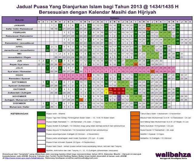 jadual puasa tahun 2013