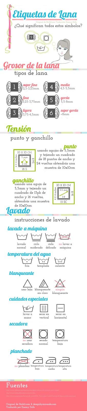 símbolos etiquetas lana ropa lavado