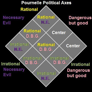 political and economic liberalism The political goal of classical liberals must be to classical liberalism is the term used to who wedded austrian economic theory to the doctrine of.
