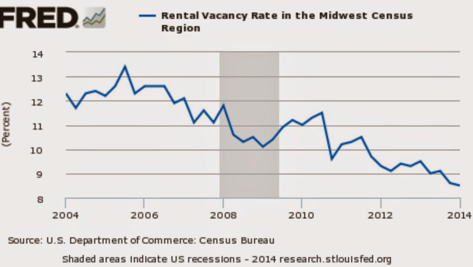 Is Rental Home Shortage America S Next Housing Crisis
