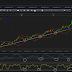 XAU/USD (oro) Análisis T. 29/09/11