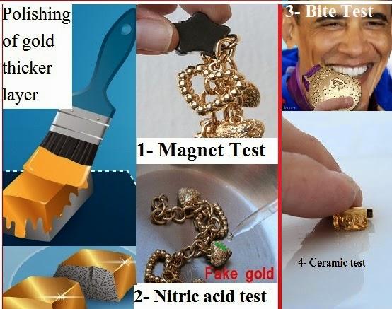 Image result for FAKE GOLD TEST