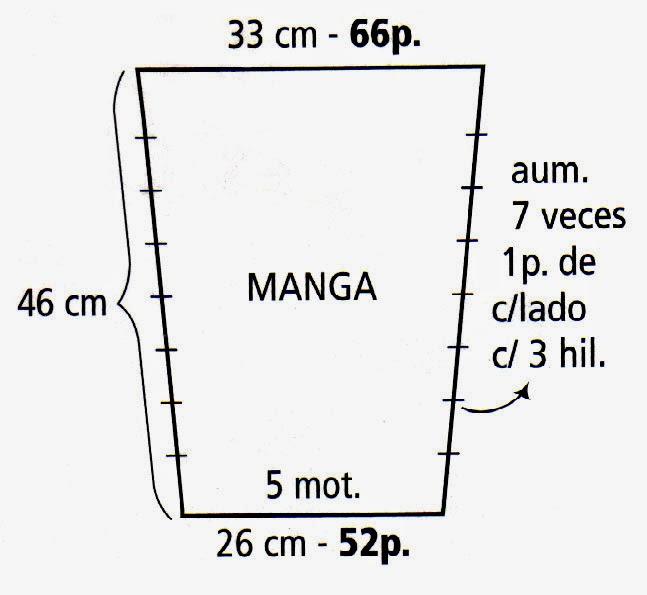 molde de la manga