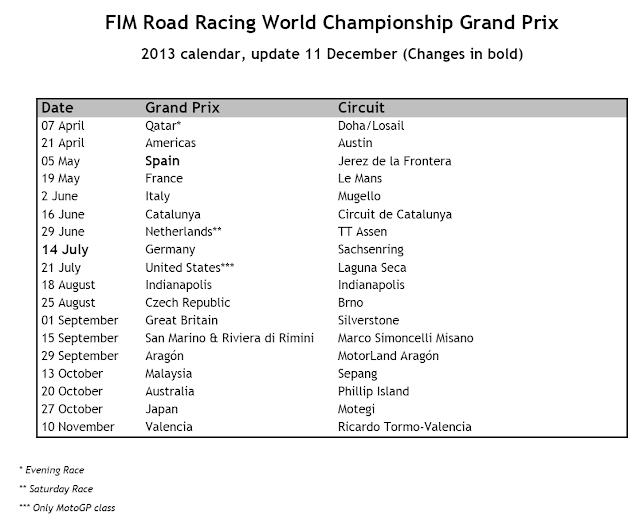 Jadwal MotoGP Minggu Ini