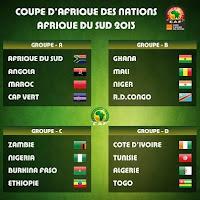 جدول مباريات كأس أمم افريقيا 2013 والقنوات المفتوحة الناقلة مجانا