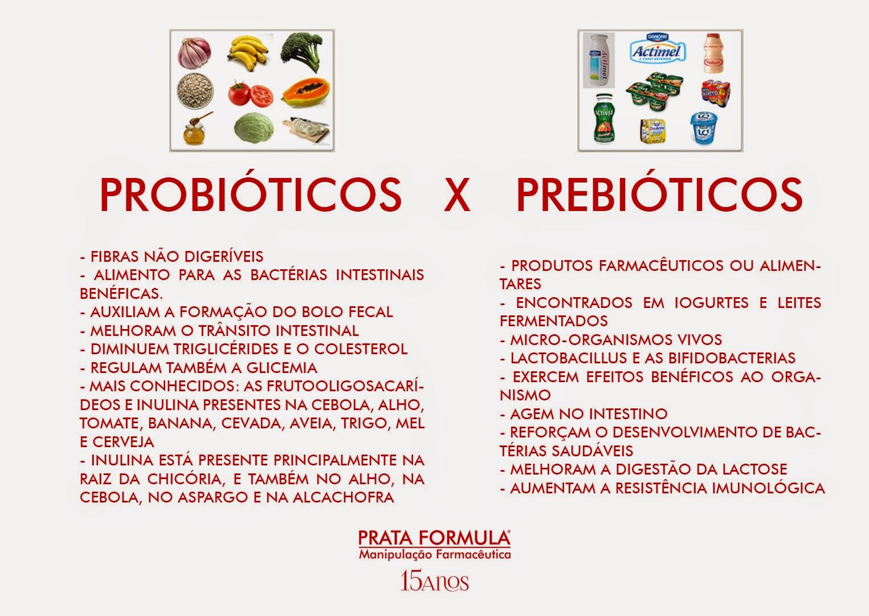 Prata f rmula manipula o farmac utica probi ticos x prebi ticos - Alimentos con probioticos y prebioticos ...