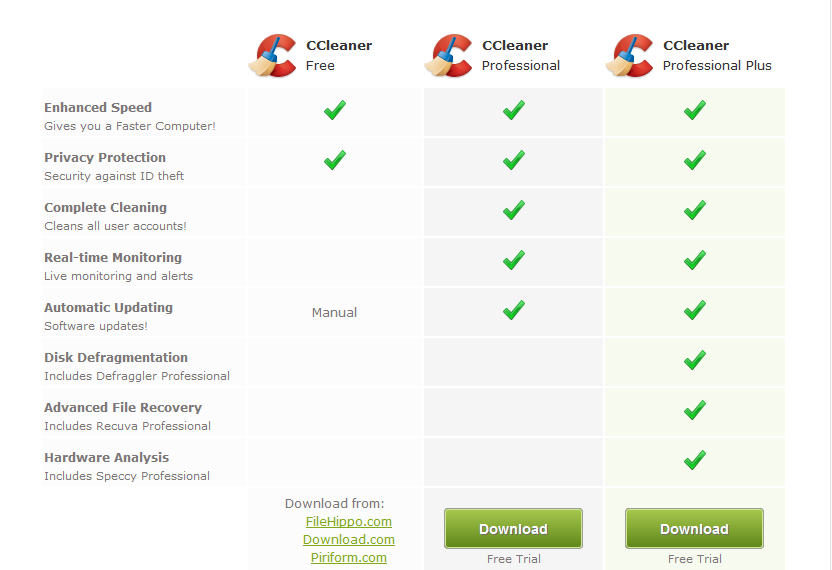 ccleaner comparison