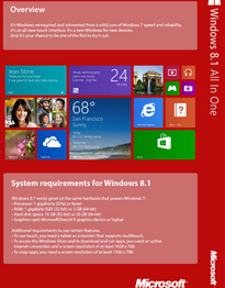 Windows 8.1 AIO 24in1 x86 x64 Update 2014 With Activator  and Serial