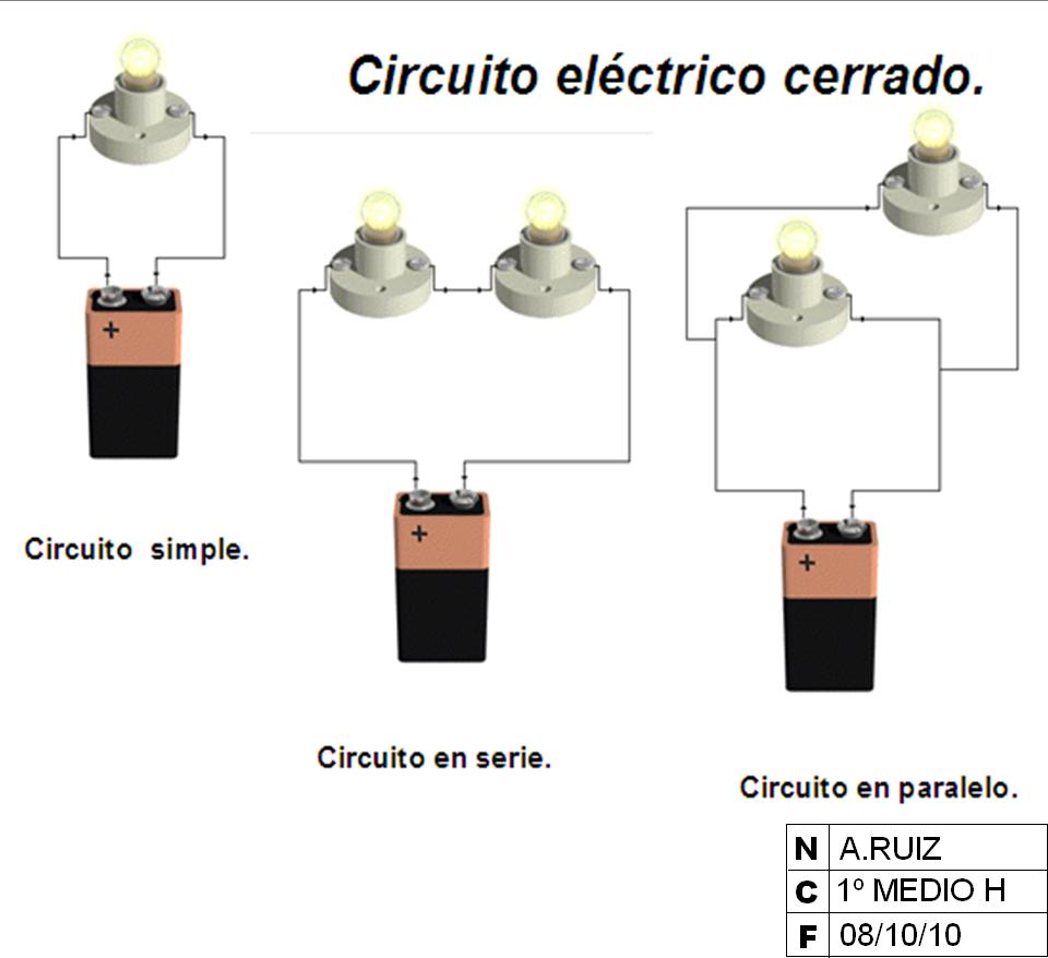 Circuito Cerrado : Aprendiendo fisica circuito electrico