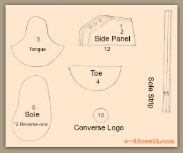 Great baby shoe template for fondant photos high heel shoe gumpaste converse baby shoe template maxwellsz