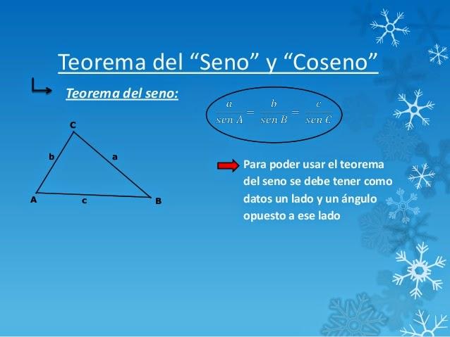 Las Matemáticas B en 4º de Secundaria (El Blog de Chema): TEOREMA ...