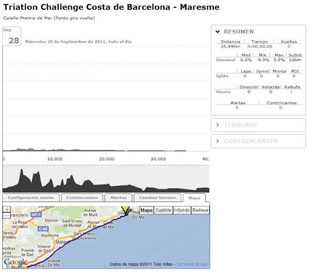 Circuito ciclismo Challenge Barcelona-Maresme