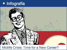 Midlife Crisis: Time for a New Career?
