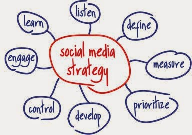 social-media-será-pronto-centro-acciones-marketing