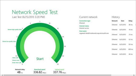 Mide la velocidad de tu conexión con  Network Speed Test