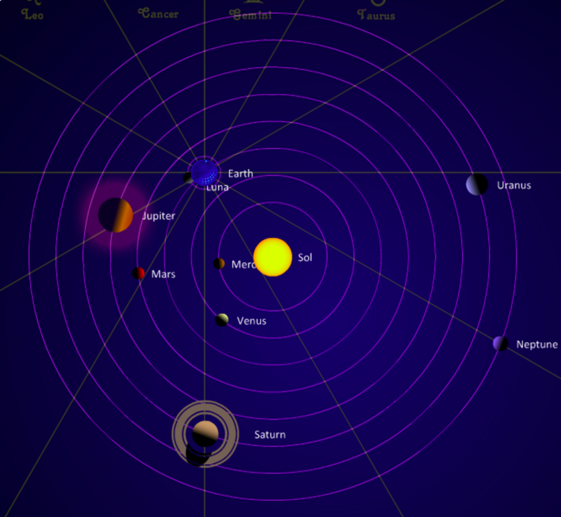 all 12 planets - photo #10