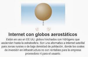 Internet con globos aerostáticos
