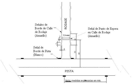 Especialidades del Estudio de Agrimensura Chicar | Estudio de ...