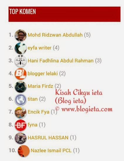 Penghargaan, Top Komen Blog Februari 2015, Pengomen tegar blog Kisah Cikgu ieta, blogger, URGENT, Terima kasih Wan dan Eyfa, blog Kisah Cikgu ieta, tanda penghargaan,