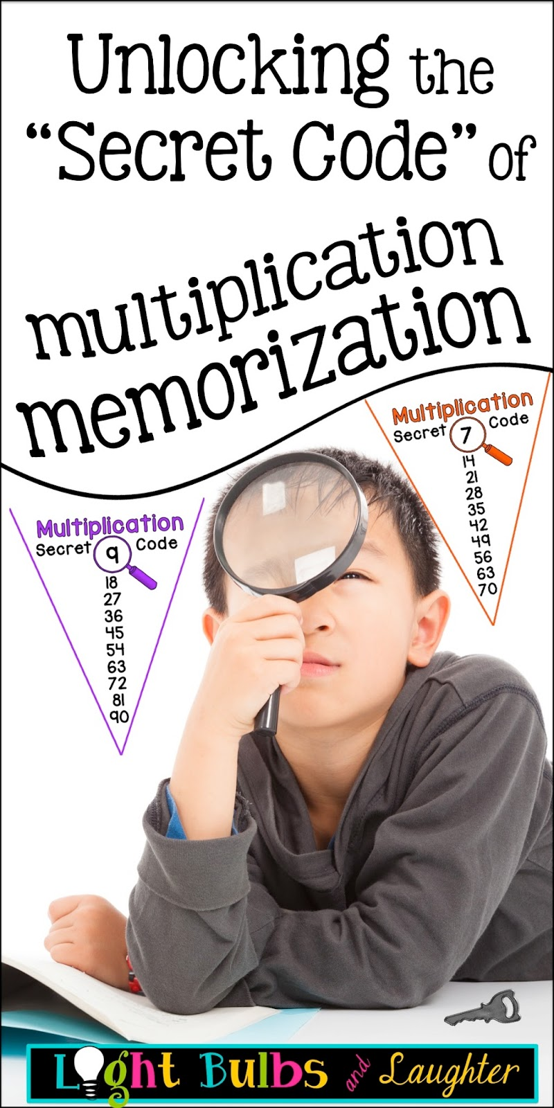 "Unlocking the ""Secret Code"" of Multiplication Memorization - Light Bulbs and Laughter"
