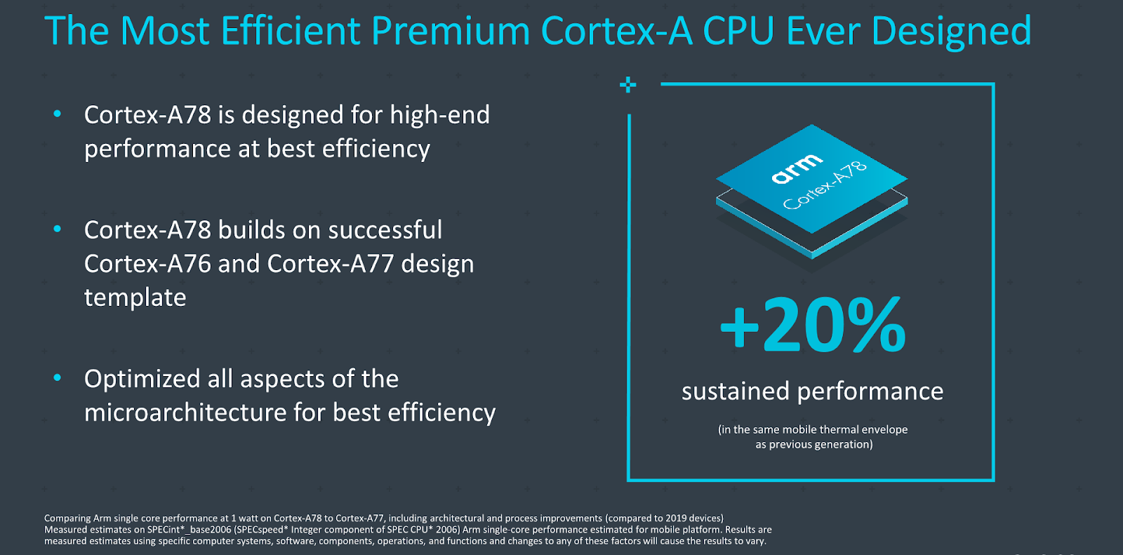 Cortex A78 Chipset Review, Features & Performance Benchmark