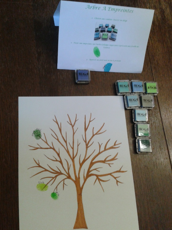 Chez sayssile arbre empreintes - Idee arbre genealogique original ...