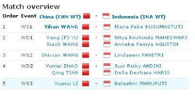 Susunan-pemain-uber-cup-2012-indonesiaVSchina