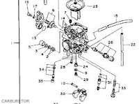 carbus Xt Wiring Diagram on dual sport, japanese serow, scrambler build,