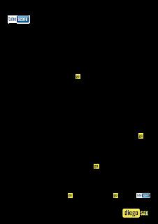 Dime Niño de Quién Eres Partitura del Villancico en Clave de Do para Viola y otros instrumentos en Clave de Do en 3º Línea.  Christmas Carol Dime Niño Sheet Music in key C Music Score