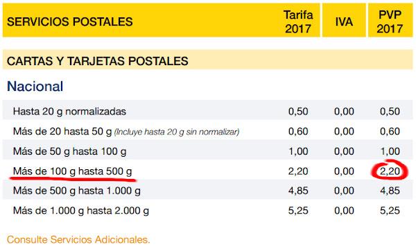 Tarifas Nacionales (2017)