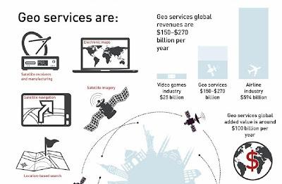 impacto económico de los Geo Servicios