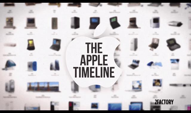 The Apple Timeline ~ Visualistan
