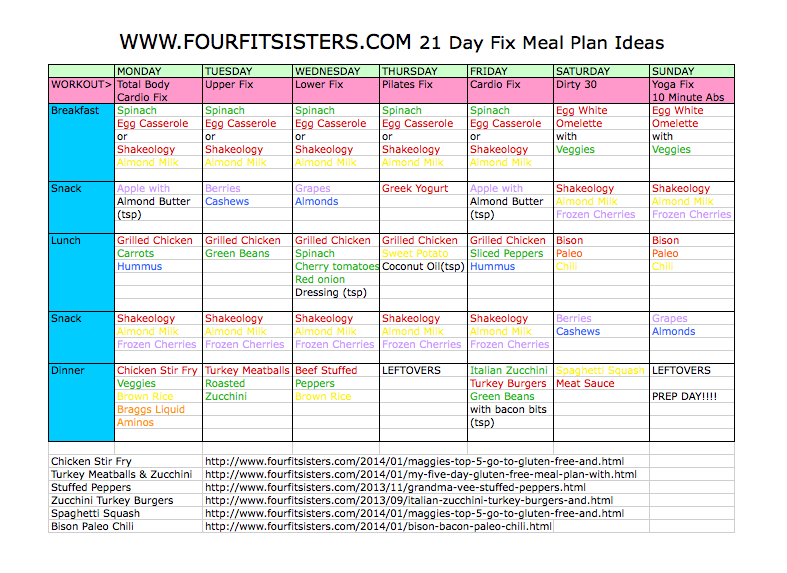 Four Fit Sisters 21 Day Fix Meal Plan