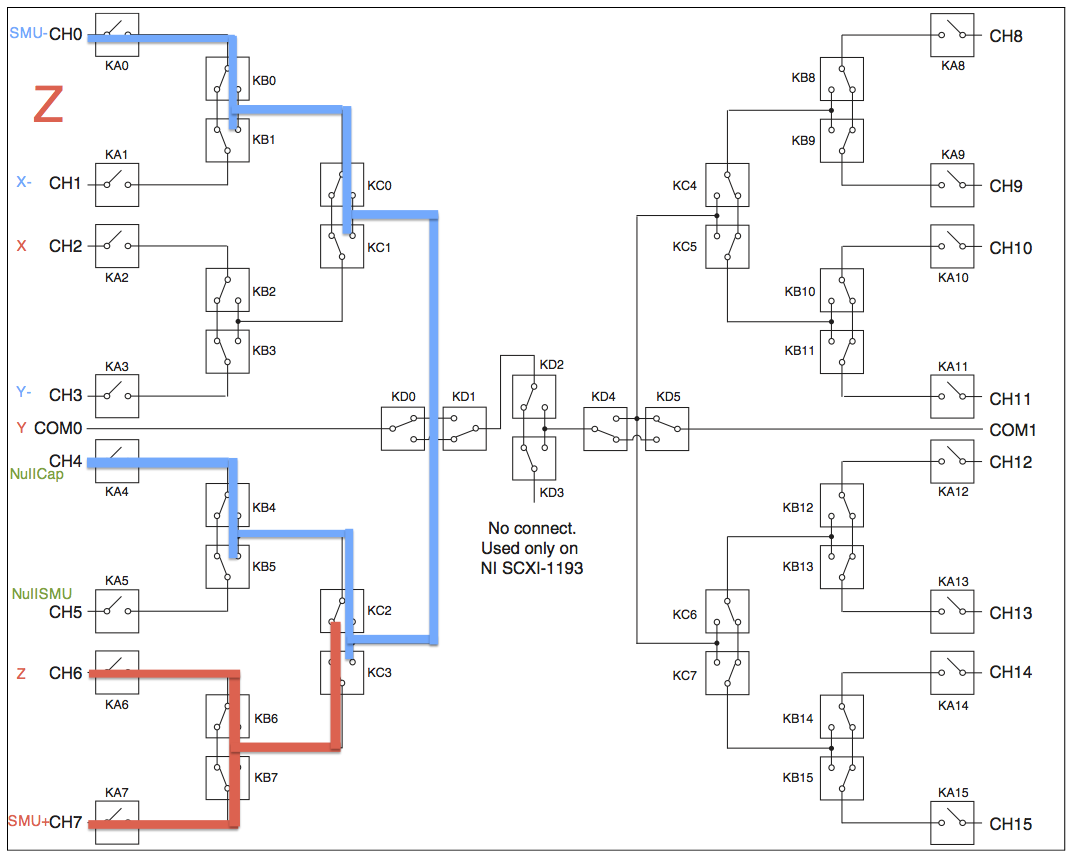 Hummelgrds In Situ Tem Blog The New Spm 3000 Probe Relay Switch Card Figure 7 Schematics Of Internal Configuration For Zx And Y Mode Control Click To Enlarge