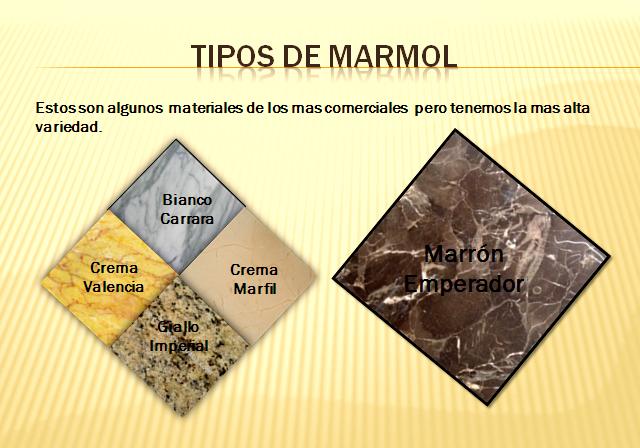 Arte marmol del cesar tipos de m rmol - Tipos de loseta para cocina ...