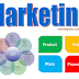 Marketing Quiz 23 - Banking Exams - SBI/IBPS/Competitive Exams