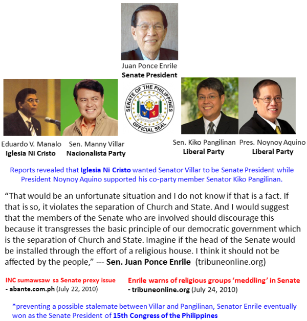Intervening trick of Iglesia Ni Cristo transcends in the Philippine Senate. Eduardo Manalo, Manuel Villar, Kiko Pangilinan, Noynoy Aquino, Juan Ponce Enrile
