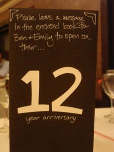 Wedding Reception Table Number Ideas The White Room Birmingham
