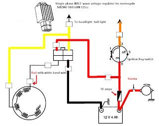 garis besar haluan kabel tipe single phase