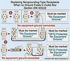 406ecwbqafig electric work outlet's gfci wiring diagram multiple outlets at reclaimingppi.co