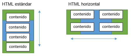 areaTIC: Html Orientación Horizontal