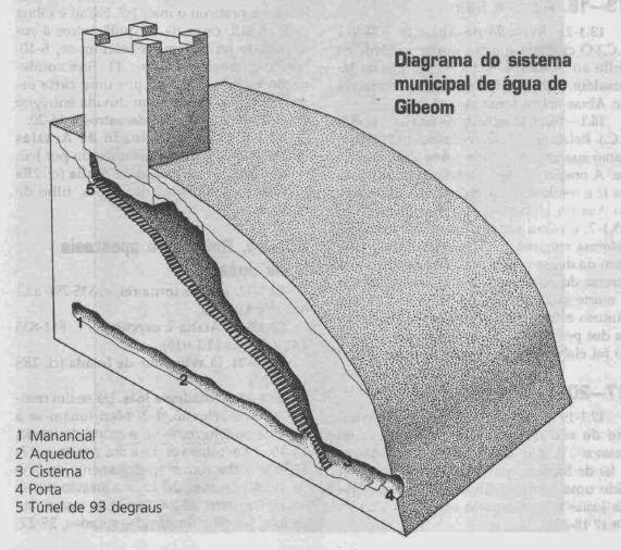 manual-biblico-unger-antigo-testamento