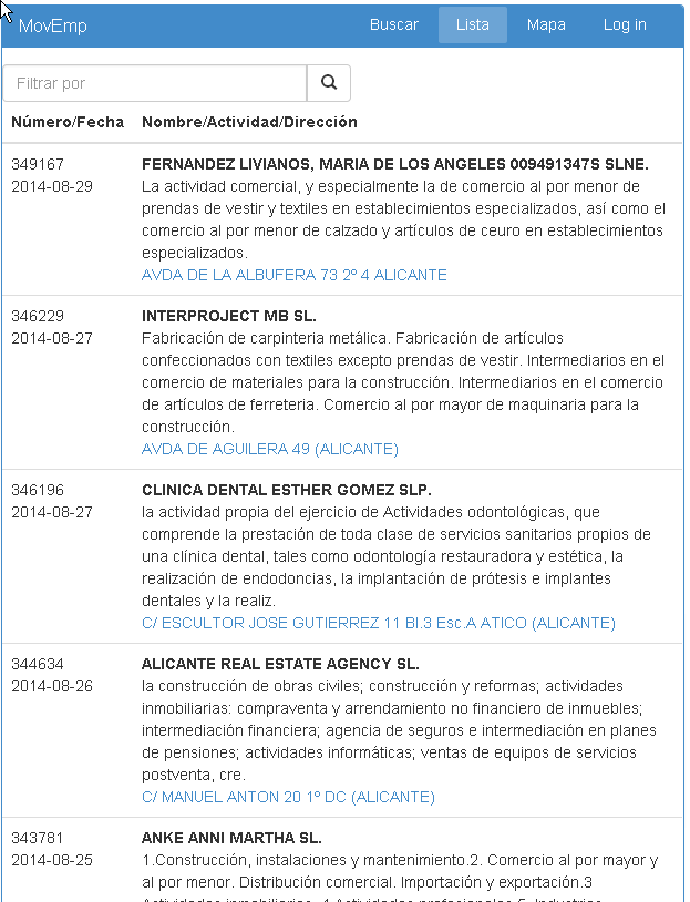 Empresas creadas en Alicante