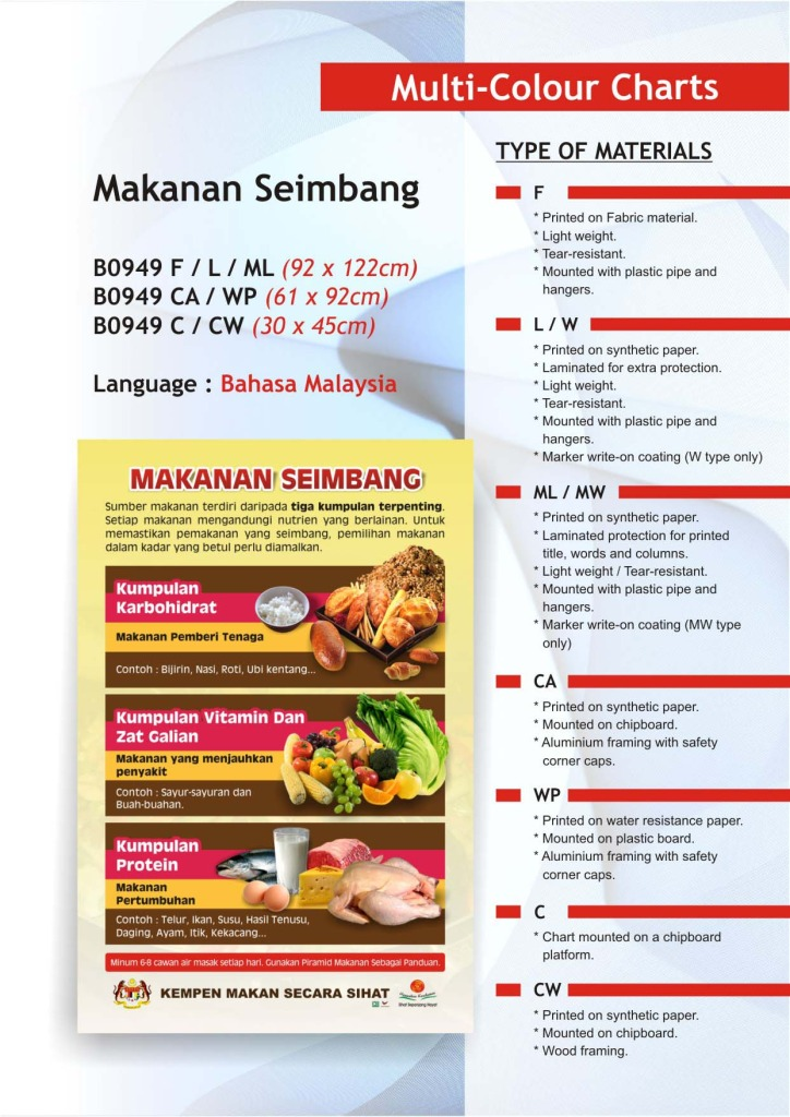 MD SUPPORT MARKETING: MAKANAN SEIMBANG