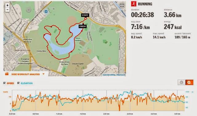 http://www.sports-tracker.com/workout/raducdumitru/5551c417e4b065a9aa0c2046