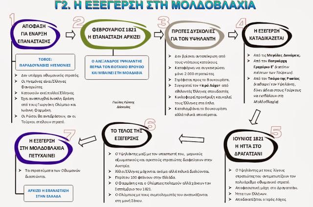 http://www.stintaxi.com/uploads/1/3/1/0/13100858/c2-exeg-moldovl-v2.1.pdf