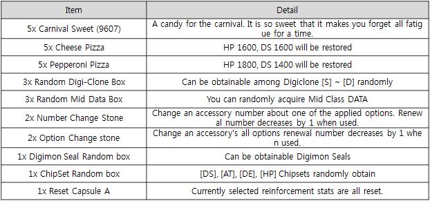 [Evento-GDMO] Experiencia o Carnaval Digital (27.01.15) Vritramon8