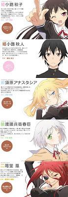 Onii-chan Dakedo Ai Sae Areba Kankei Nai yo ne anime anuncio staff cast seiyuu